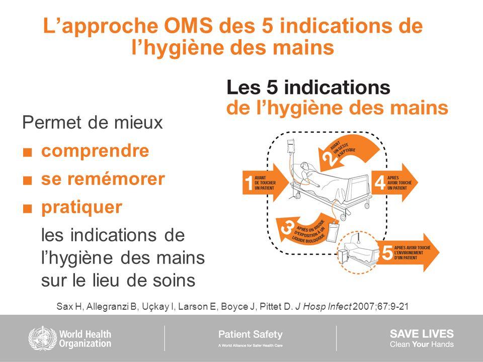 Permet de mieux comprendre se remémorer pratiquer les indications de lhygiène des mains sur le lieu de soins Lapproche OMS des 5 indications de lhygiè