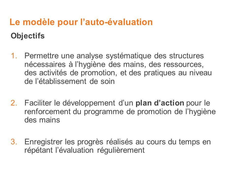 Objectifs 1.Permettre une analyse systématique des structures nécessaires à lhygiène des mains, des ressources, des activités de promotion, et des pra