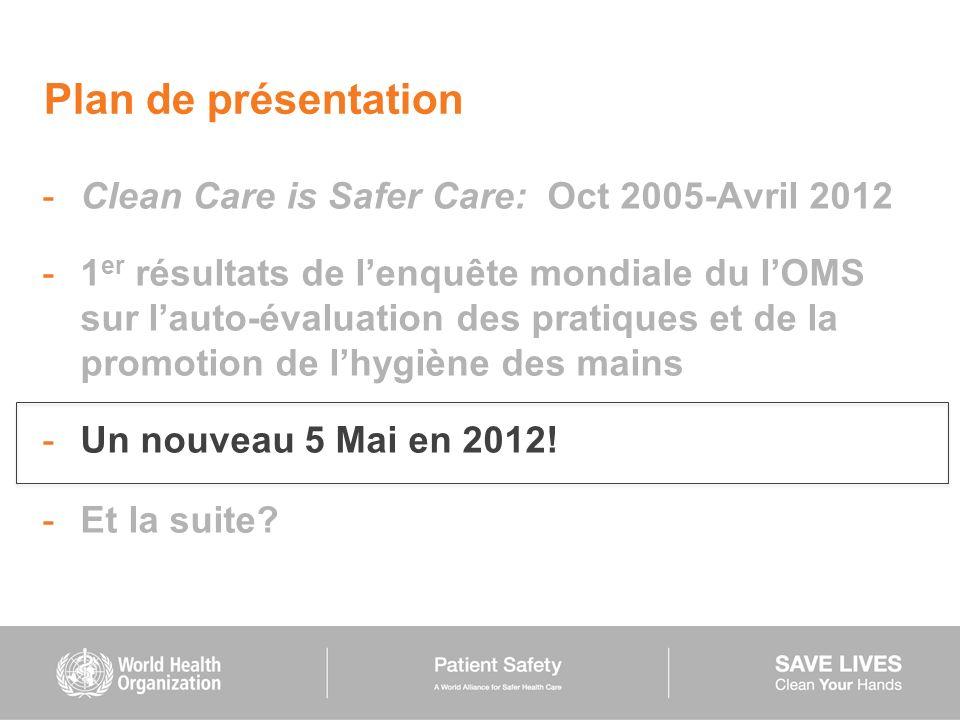 Plan de présentation -Clean Care is Safer Care: Oct 2005-Avril 2012 -1 er résultats de lenquête mondiale du lOMS sur lauto-évaluation des pratiques et
