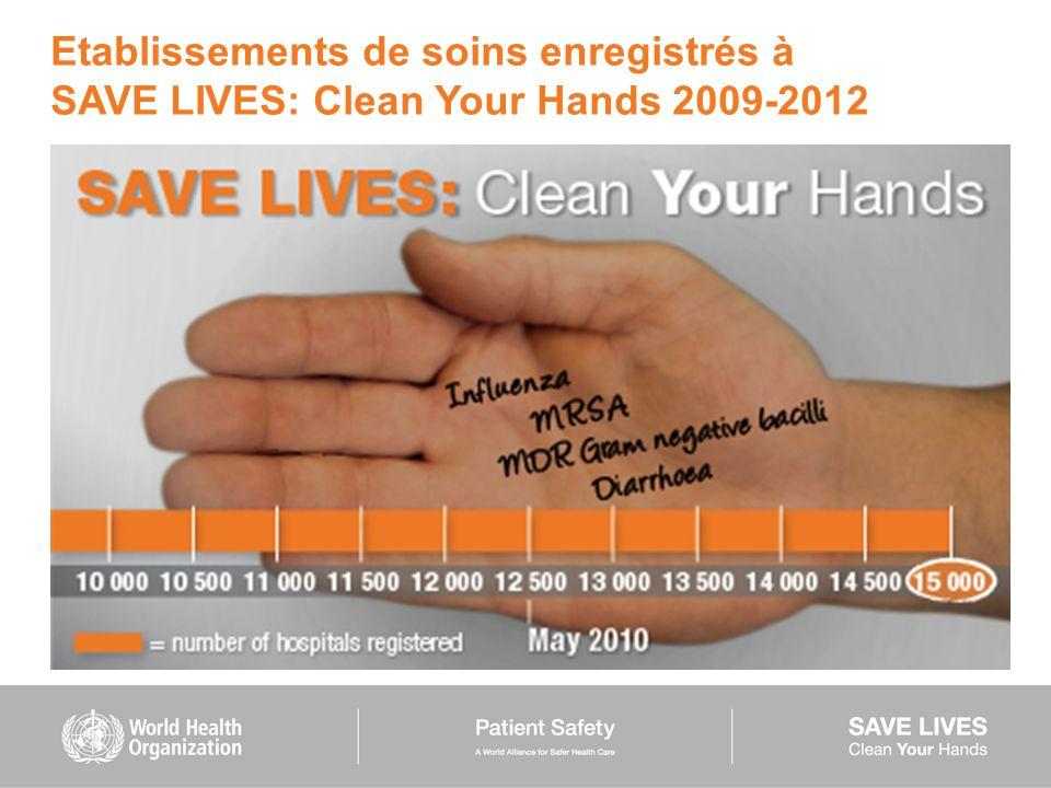 Etablissements de soins enregistrés à SAVE LIVES: Clean Your Hands 2009-2012