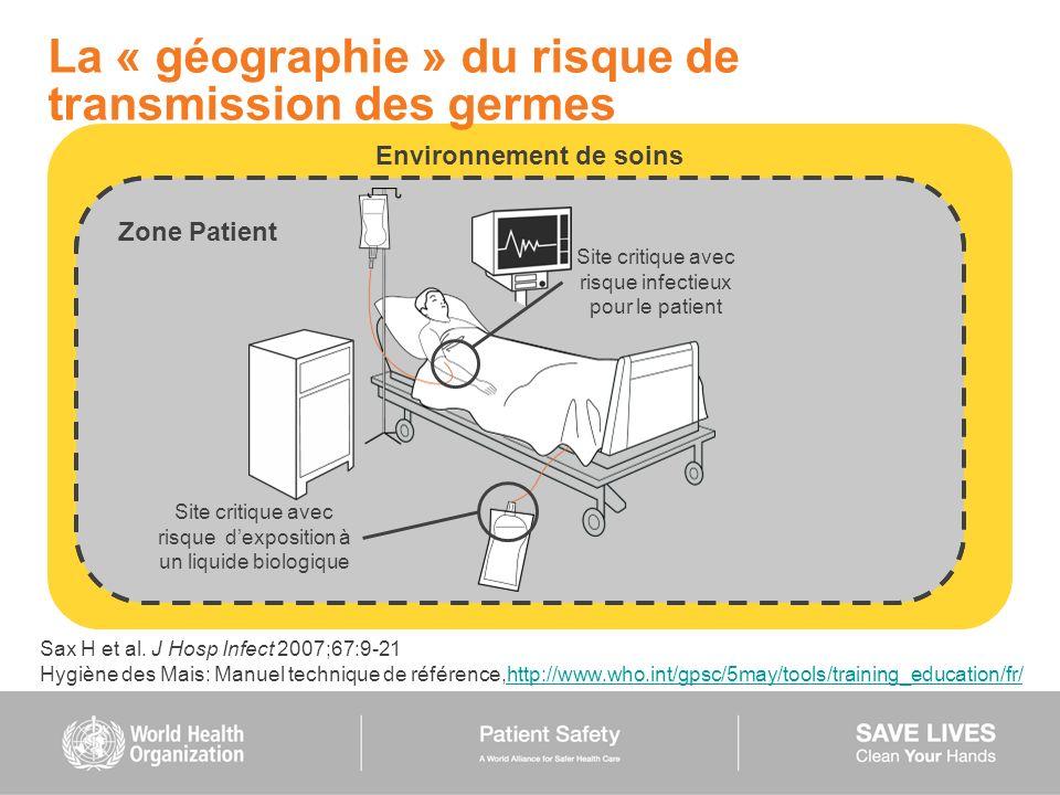 Environnement de soins Zone Patient La « géographie » du risque de transmission des germes Site critique avec risque infectieux pour le patient Site c