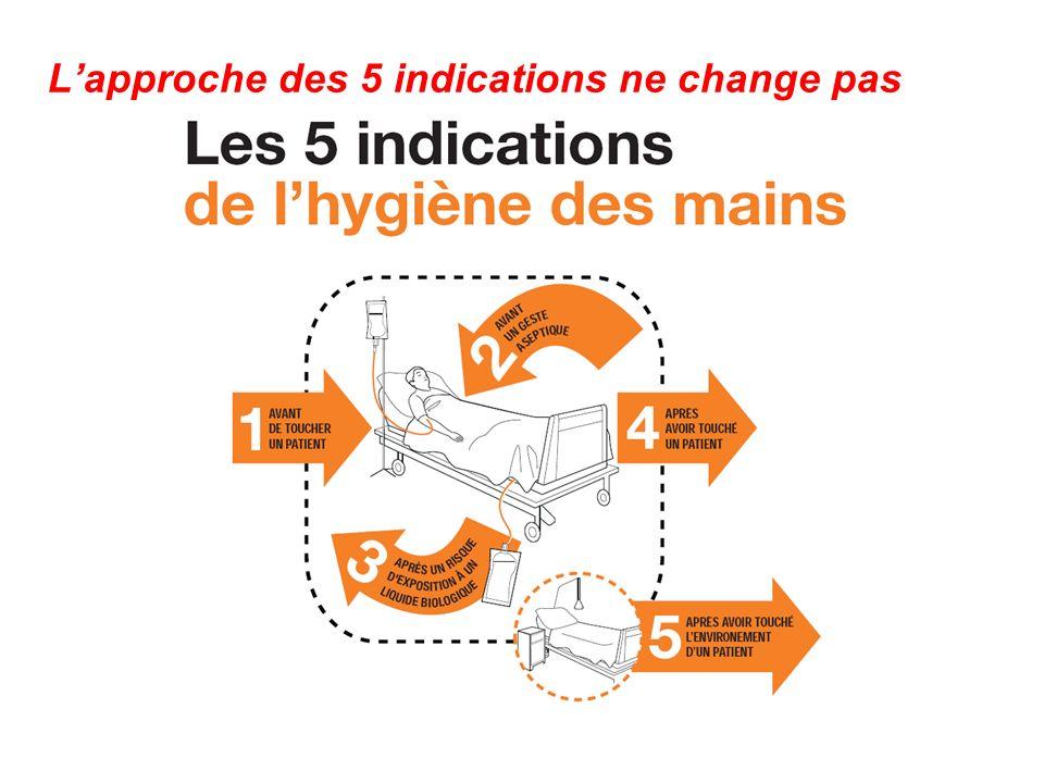 Lapproche des 5 indications ne change pas