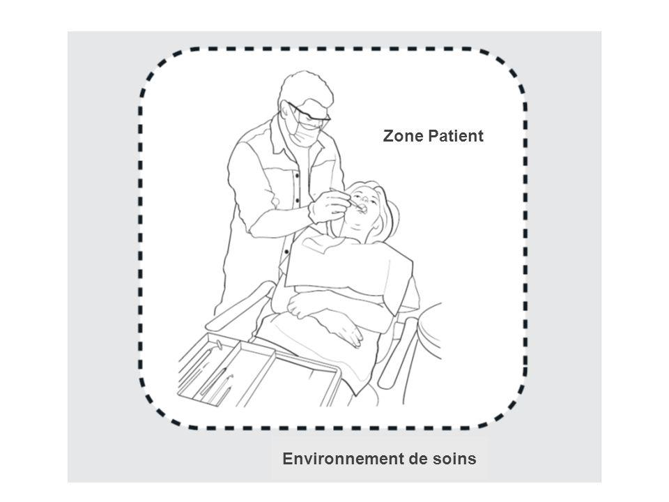 Zone Patient Environnement de soins