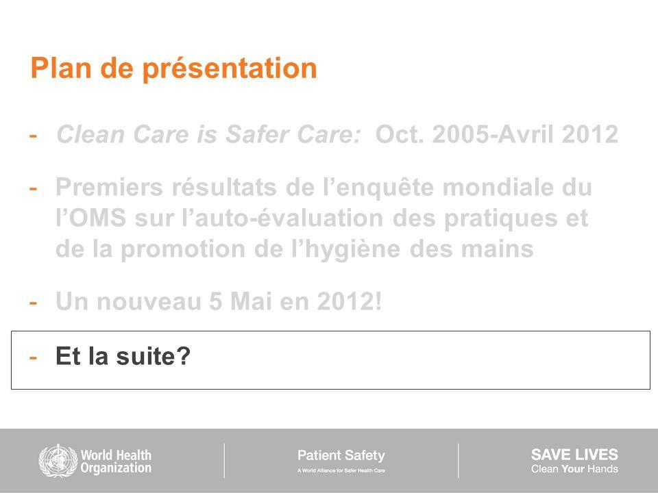 Plan de présentation -Clean Care is Safer Care: Oct. 2005-Avril 2012 -Premiers résultats de lenquête mondiale du lOMS sur lauto-évaluation des pratiqu
