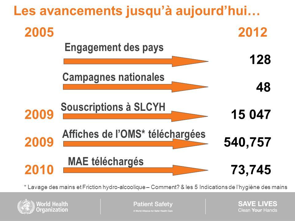 Les avancements jusquà aujourdhui… 2005 2012 128 48 2009 15 047 2009 540,757 2010 73,745 Engagement des pays Campagnes nationales Souscriptions à SLCY