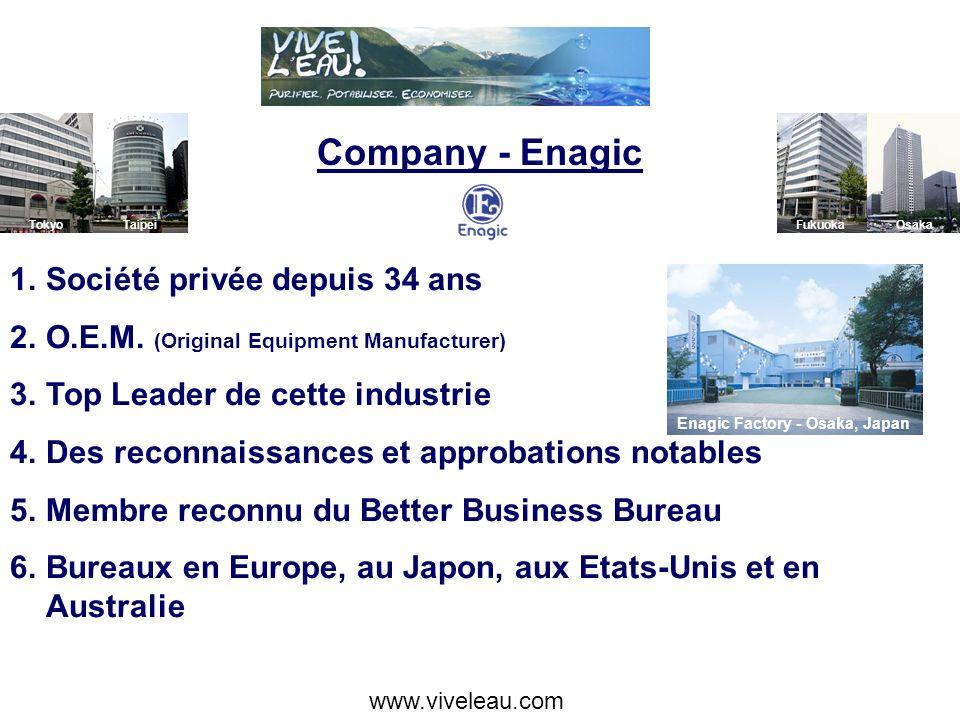 Company - Enagic 1.Société privée depuis 34 ans 2.O.E.M.
