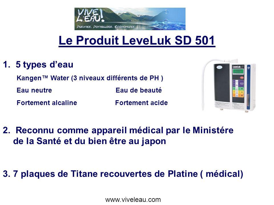 Le Produit LeveLuk SD 501 4.Le système auto-nettoyant le plus performant du marché 5.