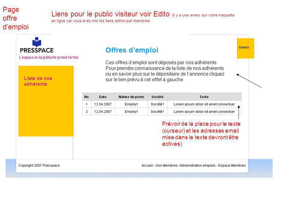 Liens pour le public visiteur voir Edito (il y a une erreur sur votre maquette en ligne car vous avez mis les liens admin par membres Prévoir de la pl