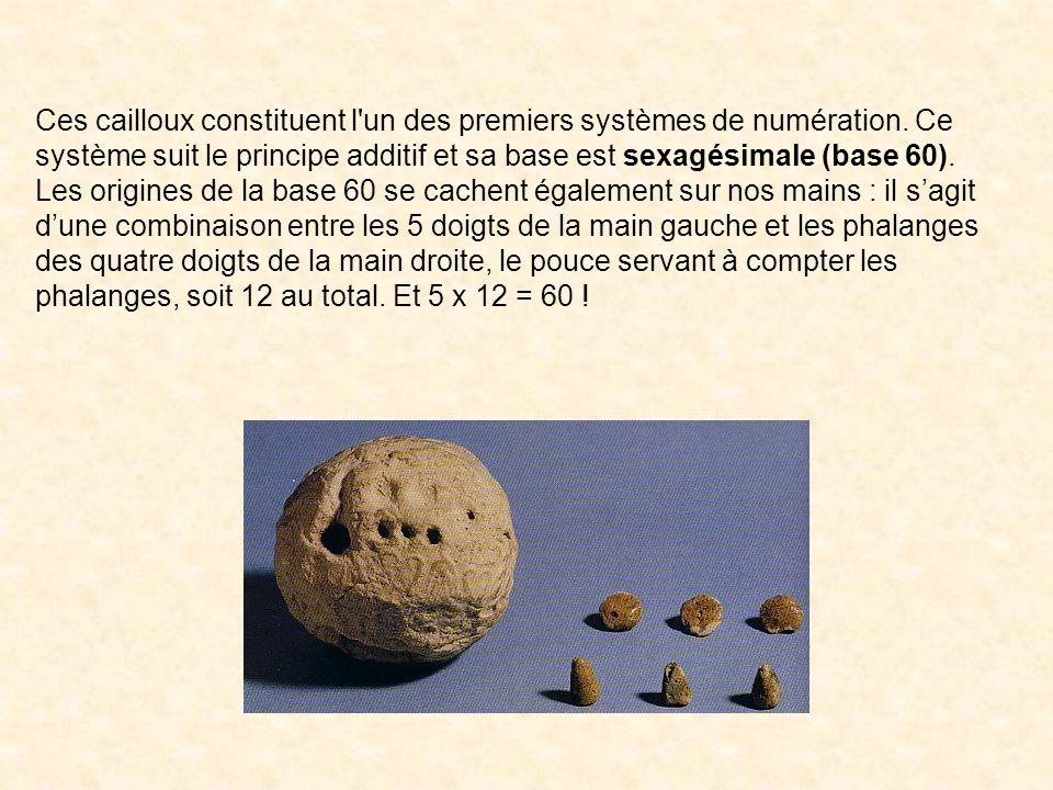 En Mésopotamie Depuis l'Anatolie à la vallée de l'Indus, et de la mer Caspienne au Soudan, on utilise des petits jetons de terre cuite de formes et de