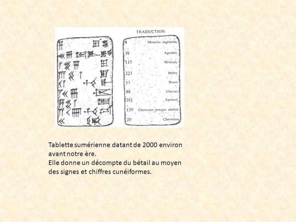 Cette écriture évolue vers une forme simplifiée, dite cunéiforme que l'on trouve chez les babyloniens vers 2500 avant J.C. Vers le IIème millénaire av