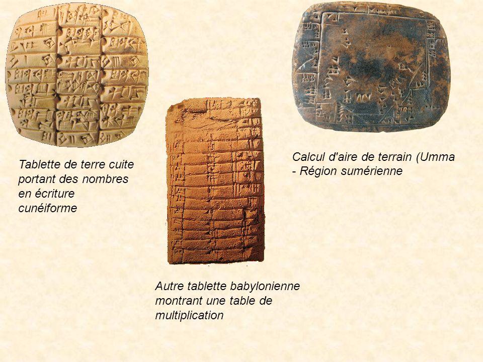 Tablette contemporaine de la précédente provenant d'une fouille clandestine à Tello. Le système de numération babylonien, parfois ambiguë, évoluera au