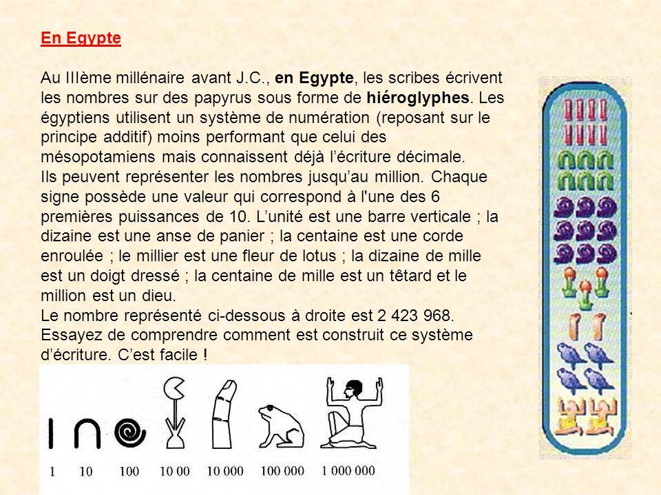 Calcul d'aire de terrain (Umma - Région sumérienne Tablette de terre cuite portant des nombres en écriture cunéiforme Autre tablette babylonienne mont