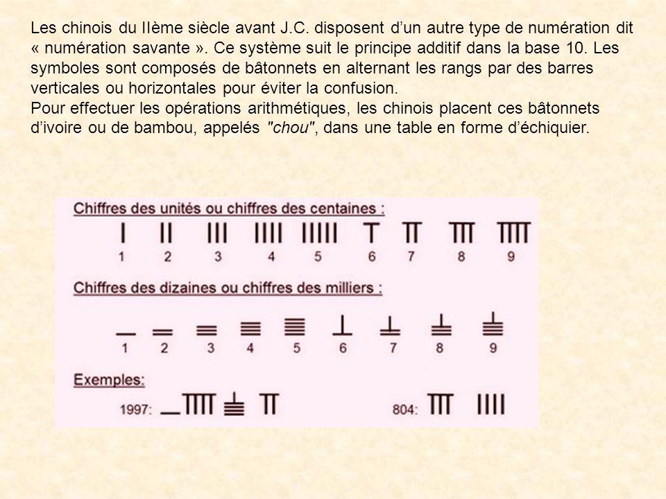 En Chine Le premier système de numération chinois est décimal et de type hybride. Il fait appel à 13 symboles fondamentaux : les 9 unités et les 4 pre