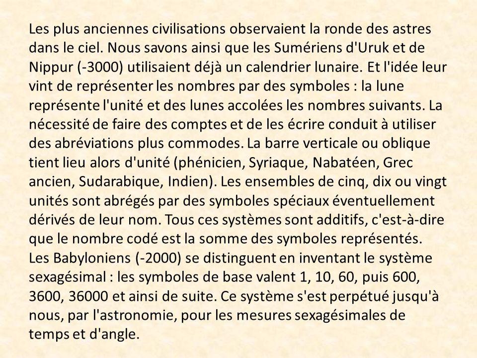 L'histoire des mathématiques est précédée d'une longue préhistoire dont nous avons des traces remontant à 4000 ans. Les animaux supérieurs, les jeunes