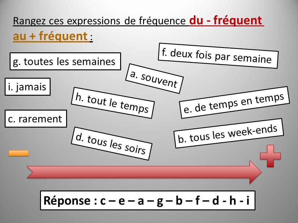Rangez ces expressions de fréquence du - fréquent au + fréquent : h. tout le temps d. tous les soirs f. deux fois par semaine b. tous les week-ends g.