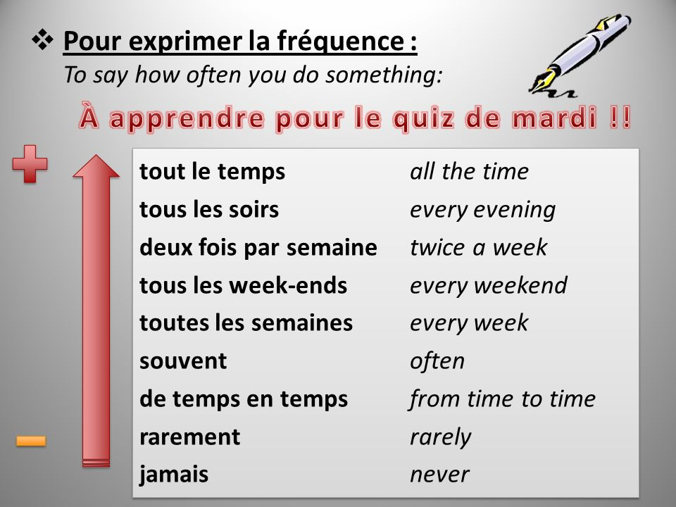 Pour exprimer la fréquence : To say how often you do something: tout le tempsall the time tous les soirsevery evening deux fois par semainetwice a wee