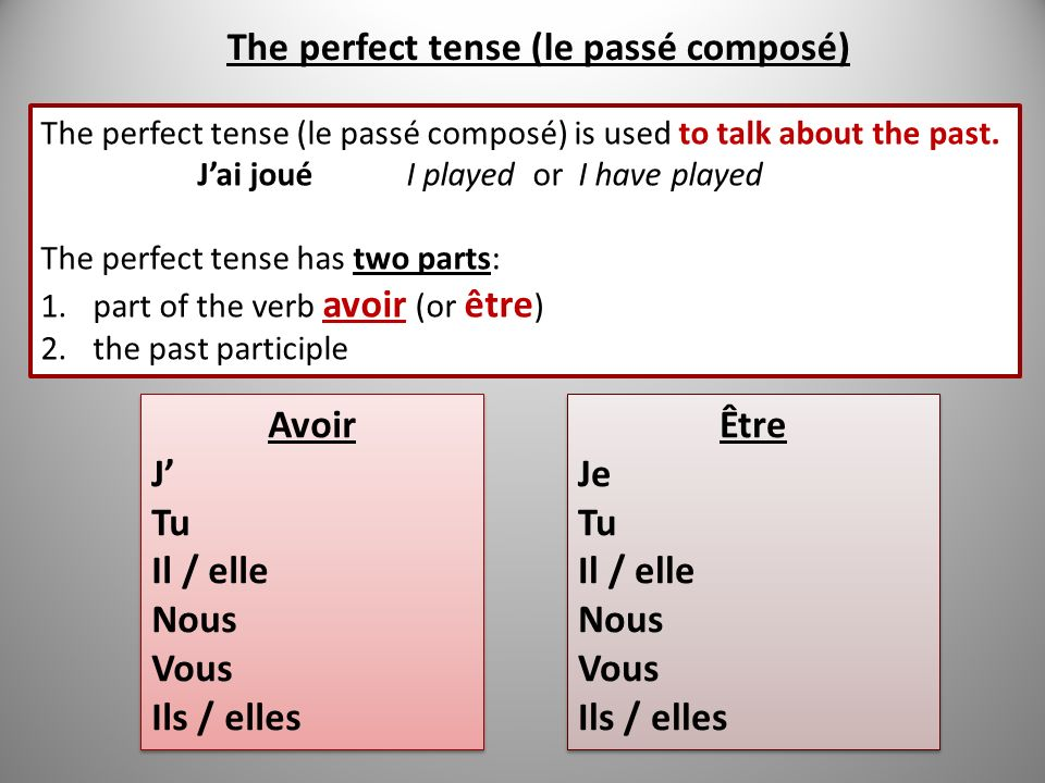The perfect tense (le passé composé) The perfect tense (le passé composé) is used to talk about the past.