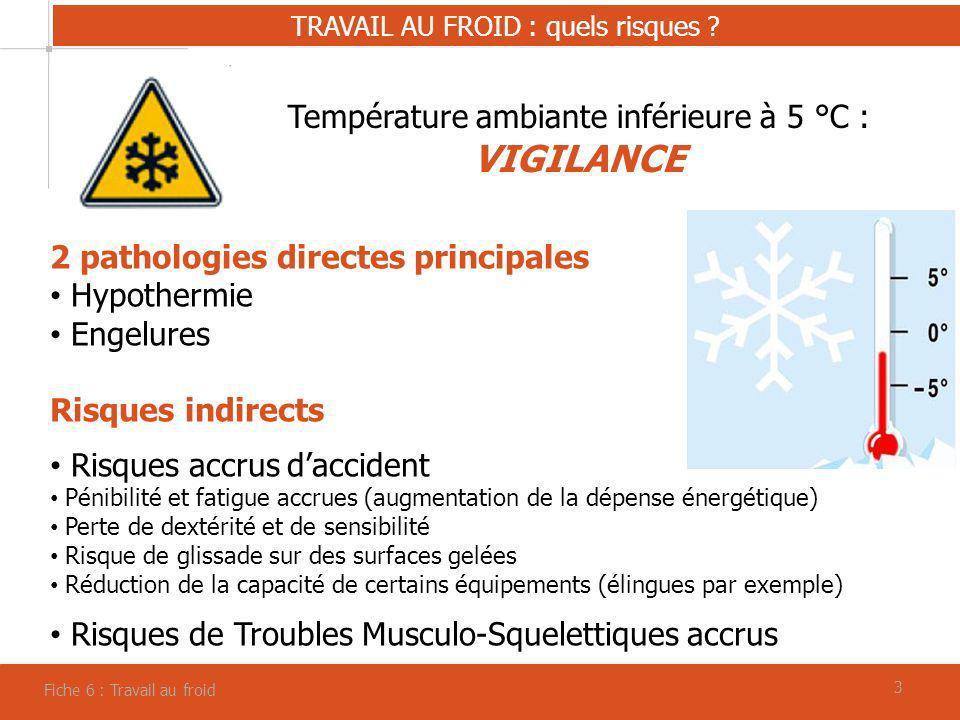 33 TRAVAIL AU FROID : quels risques ? Fiche 6 : Travail au froid Température ambiante inférieure à 5 °C : VIGILANCE 2 pathologies directes principales