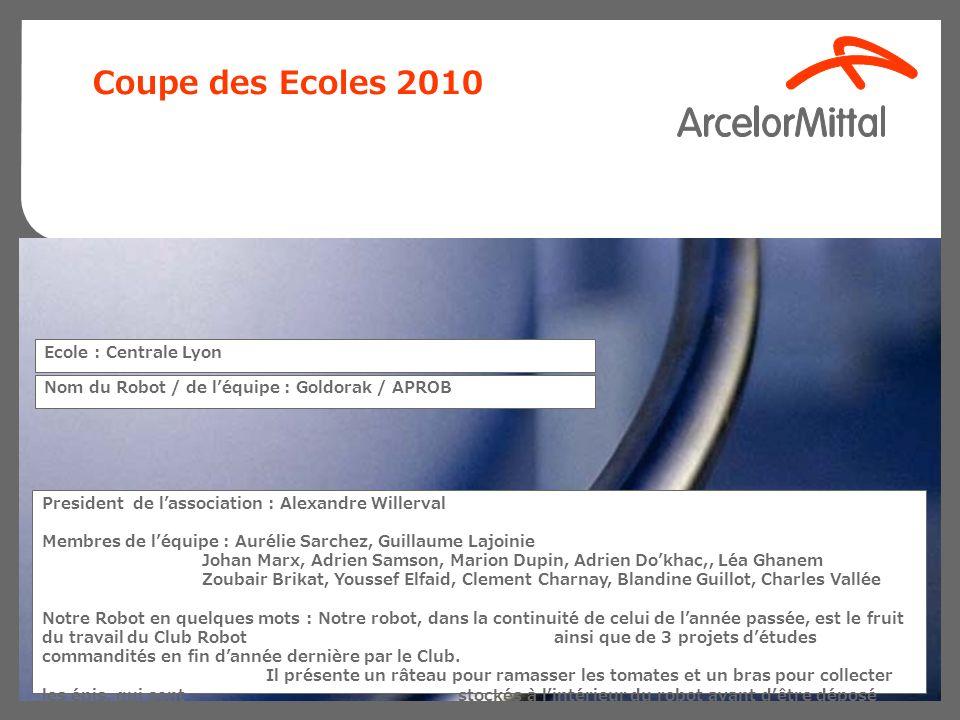 President de lassociation : Alexandre Willerval Membres de léquipe : Aurélie Sarchez, Guillaume Lajoinie Johan Marx, Adrien Samson, Marion Dupin, Adri
