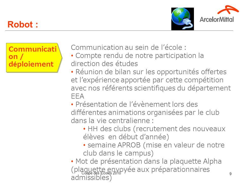 Coupe des Ecoles 2010 9 Communicati on / déploiement Communication au sein de lécole : Compte rendu de notre participation la direction des études Réu