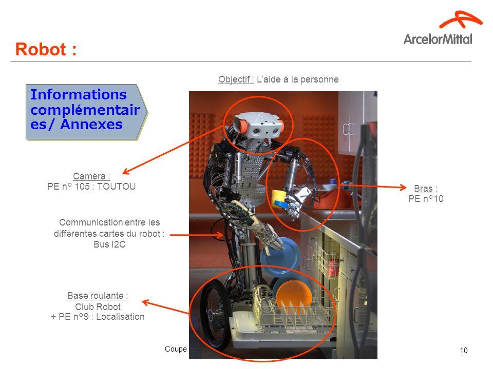 Coupe des Ecoles 2010 10 Informations complémentair es/ Annexes Robot : Bras : PE n°10 Caméra : PE n° 105 : TOUTOU Base roulante : Club Robot + PE n°9