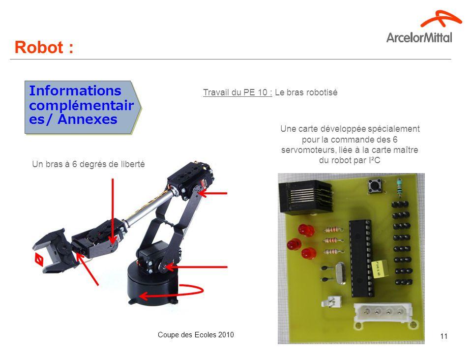 Coupe des Ecoles 2010 11 Informations complémentair es/ Annexes Robot : Travail du PE 10 : Le bras robotisé Un bras à 6 degrés de liberté Une carte dé