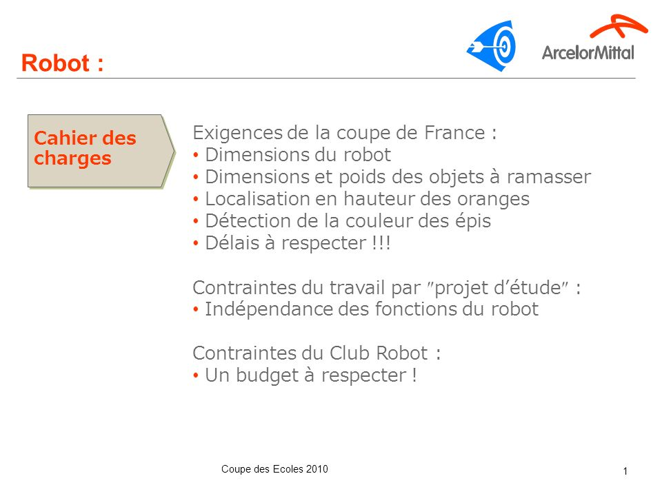 1 Robot : Cahier des charges Exigences de la coupe de France : Dimensions du robot Dimensions et poids des objets à ramasser Localisation en hauteur d