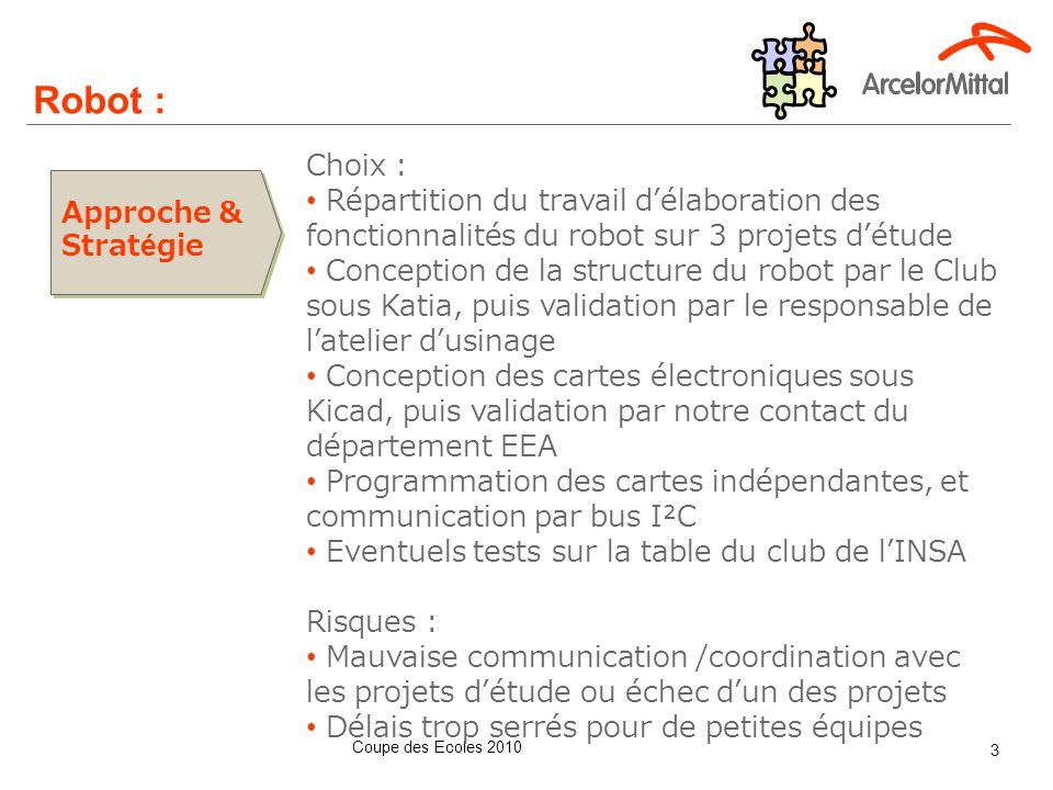 Coupe des Ecoles 2010 3 Robot : Approche & Stratégie Choix : Répartition du travail délaboration des fonctionnalités du robot sur 3 projets détude Con