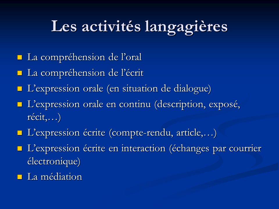 La compétence communicative Composante linguistique (compétence grammaticale, compétence phonologique et orthographique, composante lexicale) Composante linguistique (compétence grammaticale, compétence phonologique et orthographique, composante lexicale) Composante sociolinguistique (faire fonctionner la langue dans sa dimension sociale, ex : règles dadresse) Composante sociolinguistique (faire fonctionner la langue dans sa dimension sociale, ex : règles dadresse) Composante pragmatique : connaissance des principes selon lesquels les messages sont : Composante pragmatique : connaissance des principes selon lesquels les messages sont : organisés, structurés, adaptés (compétence discursive)(Comment est-ce que je gère un blanc dans la conversation ?) organisés, structurés, adaptés (compétence discursive)(Comment est-ce que je gère un blanc dans la conversation ?) utilisés pour la réalisation de fonctions communicatives (compétence fonctionnelle)(lénoncé correspond à une situation) utilisés pour la réalisation de fonctions communicatives (compétence fonctionnelle)(lénoncé correspond à une situation) segmentés selon des schémas interactionnels et transactionnels (compétence interactionnelle, ex: tours de parole segmentés selon des schémas interactionnels et transactionnels (compétence interactionnelle, ex: tours de parole