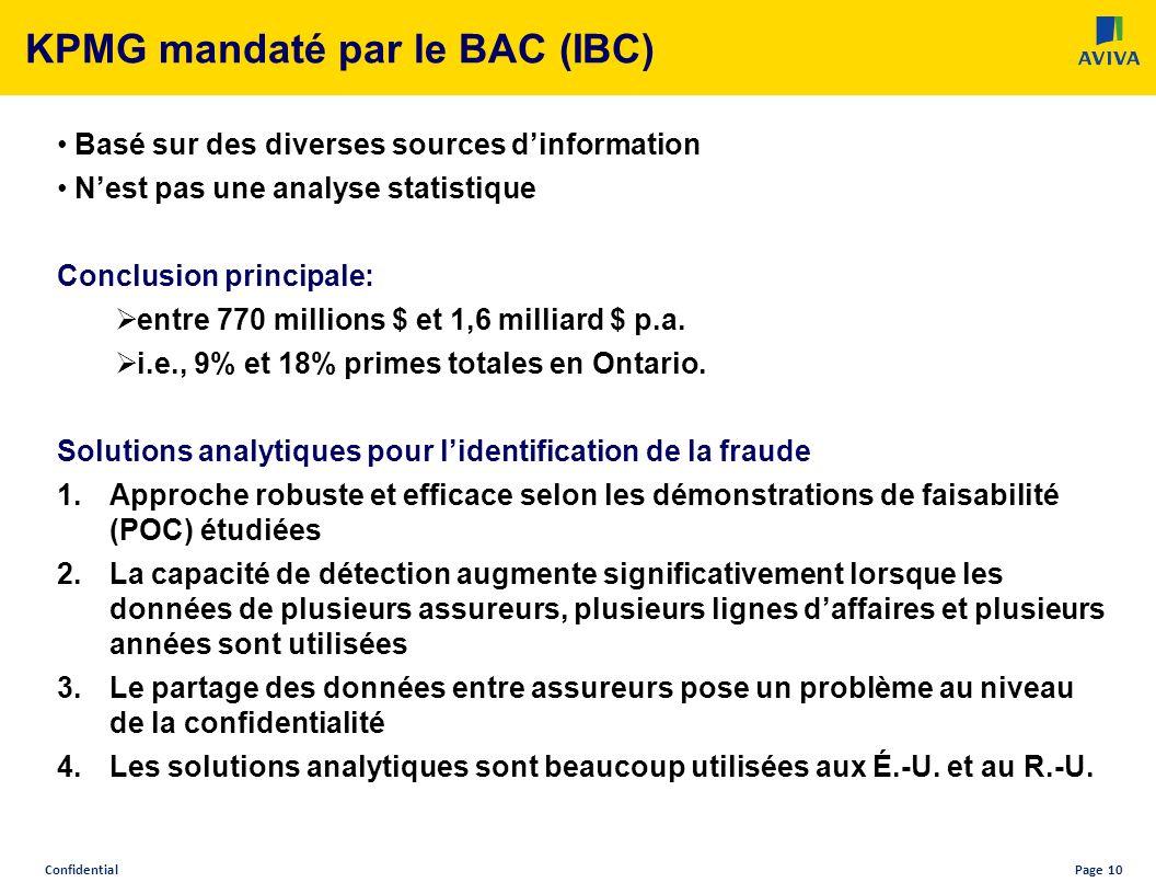 ConfidentialPage 10 Basé sur des diverses sources dinformation Nest pas une analyse statistique Conclusion principale: entre 770 millions $ et 1,6 milliard $ p.a.