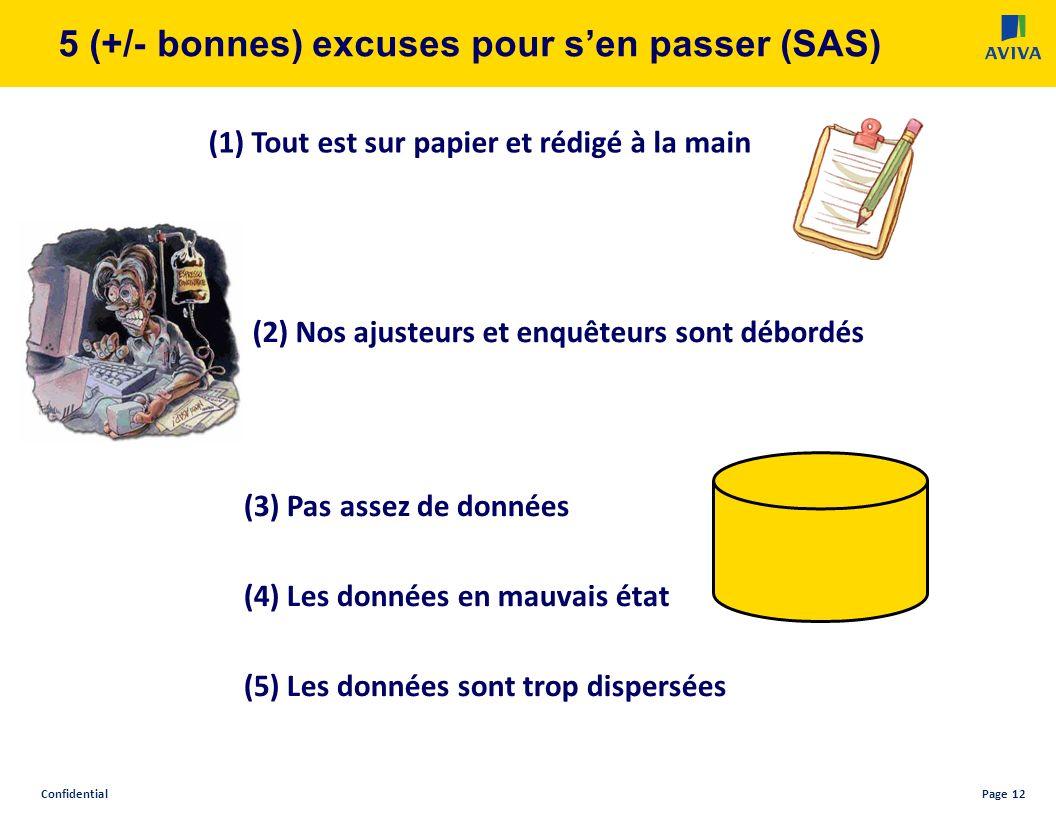 ConfidentialPage 12 5 (+/- bonnes) excuses pour sen passer (SAS) (3) Pas assez de données (4) Les données en mauvais état (5) Les données sont trop dispersées (2) Nos ajusteurs et enquêteurs sont débordés (1) Tout est sur papier et rédigé à la main