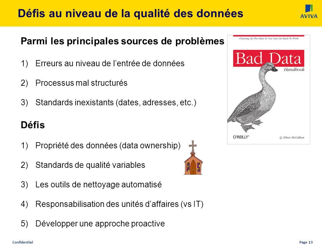 ConfidentialPage 13 Défis au niveau de la qualité des données Parmi les principales sources de problèmes 1)Erreurs au niveau de lentrée de données 2)Processus mal structurés 3)Standards inexistants (dates, adresses, etc.) Défis 1)Propriété des données (data ownership) 2)Standards de qualité variables 3)Les outils de nettoyage automatisé 4)Responsabilisation des unités daffaires (vs IT) 5)Développer une approche proactive