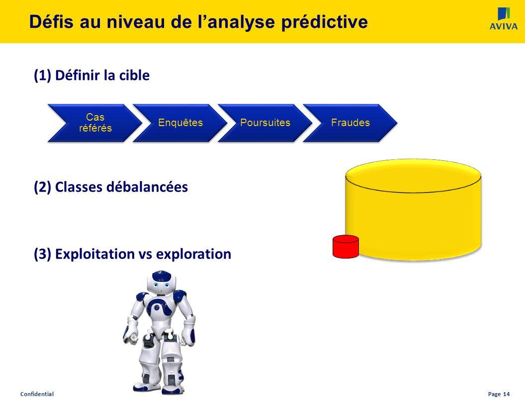 ConfidentialPage 14 Défis au niveau de lanalyse prédictive (1) Définir la cible (2) Classes débalancées (3) Exploitation vs exploration Cas référés EnquêtesPoursuitesFraudes