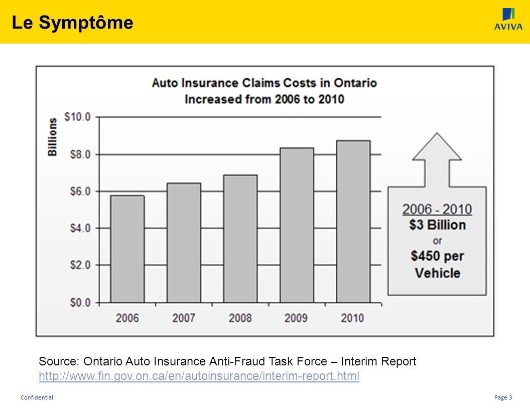 ConfidentialPage 3 Le Symptôme Source: Ontario Auto Insurance Anti-Fraud Task Force – Interim Report http://www.fin.gov.on.ca/en/autoinsurance/interim-report.html