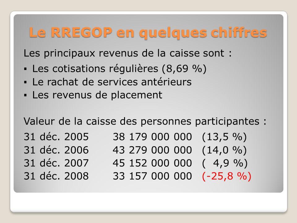Le RREGOP en quelques chiffres Créé le 1 er juillet 1973 (à maturité le 1 er juillet 2008) Personnes participantes actives : Nombre503 437 Salaire ann