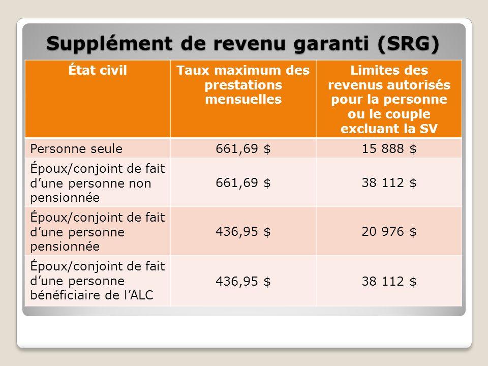 Principaux revenus de retraite issus des régimes publics Régime des rentes du Québec (RRQ) Pension de la sécurité de la vieillesse (SV) Montant max:96