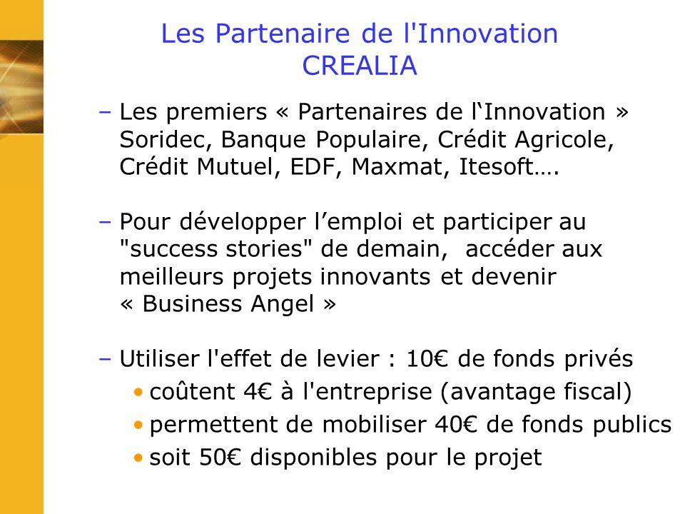 Les Partenaire de l Innovation CREALIA –Les premiers « Partenaires de lInnovation » Soridec, Banque Populaire, Crédit Agricole, Crédit Mutuel, EDF, Maxmat, Itesoft….