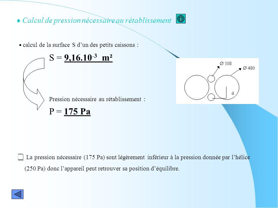 Calcul de pression nécessaire au rétablissement S = 9,16.10 -3 m² calcul de la surface S dun des petits caissons : Pression nécessaire au rétablisseme