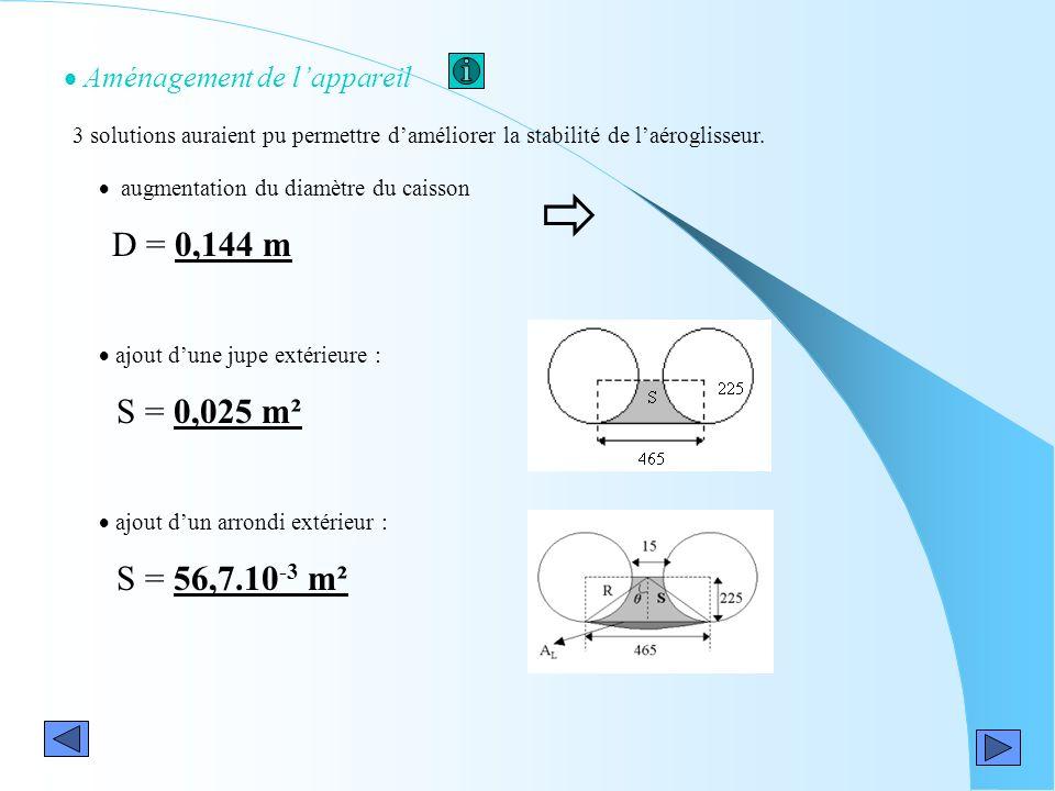 Aménagement de lappareil 3 solutions auraient pu permettre daméliorer la stabilité de laéroglisseur. augmentation du diamètre du caisson D = 0,144 m a