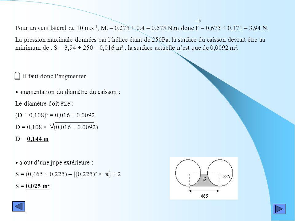 Pour un vent latéral de 10 m.s -1, M r = 0,275 + 0,4 = 0,675 N.m donc F = 0,675 ÷ 0,171 = 3,94 N. La pression maximale données par lhélice étant de 25