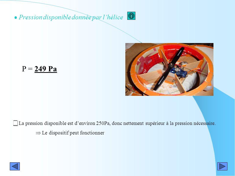 Pression disponible donnée par lhélice P = 249 Pa La pression disponible est denviron 250Pa, donc nettement supérieur à la pression nécessaire. Le dis