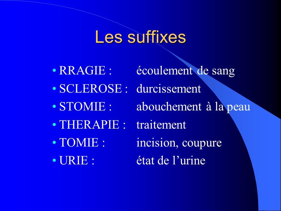 Les suffixes RRAGIE : écoulement de sang SCLEROSE : durcissement STOMIE : abouchement à la peau THERAPIE : traitement TOMIE : incision, coupure URIE : état de lurine