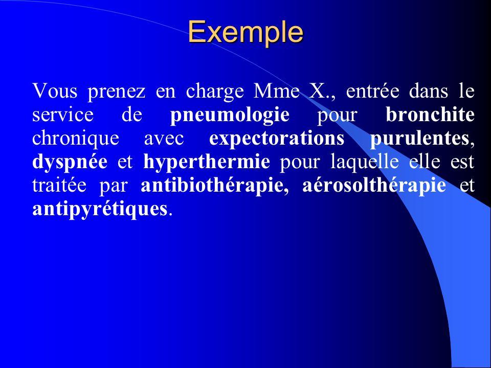 Exemple Vous prenez en charge Mme X., entrée dans le service de pneumologie pour bronchite chronique avec expectorations purulentes, dyspnée et hyperthermie pour laquelle elle est traitée par antibiothérapie, aérosolthérapie et antipyrétiques.