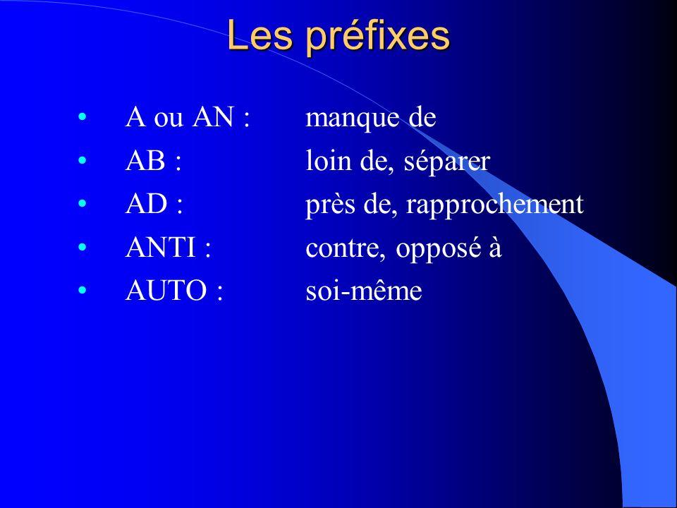 Les préfixes A ou AN : manque de AB : loin de, séparer AD : près de, rapprochement ANTI : contre, opposé à AUTO : soi-même