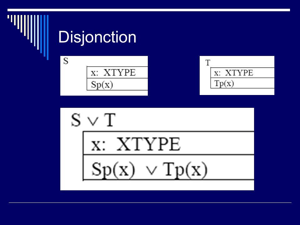 Disjonction