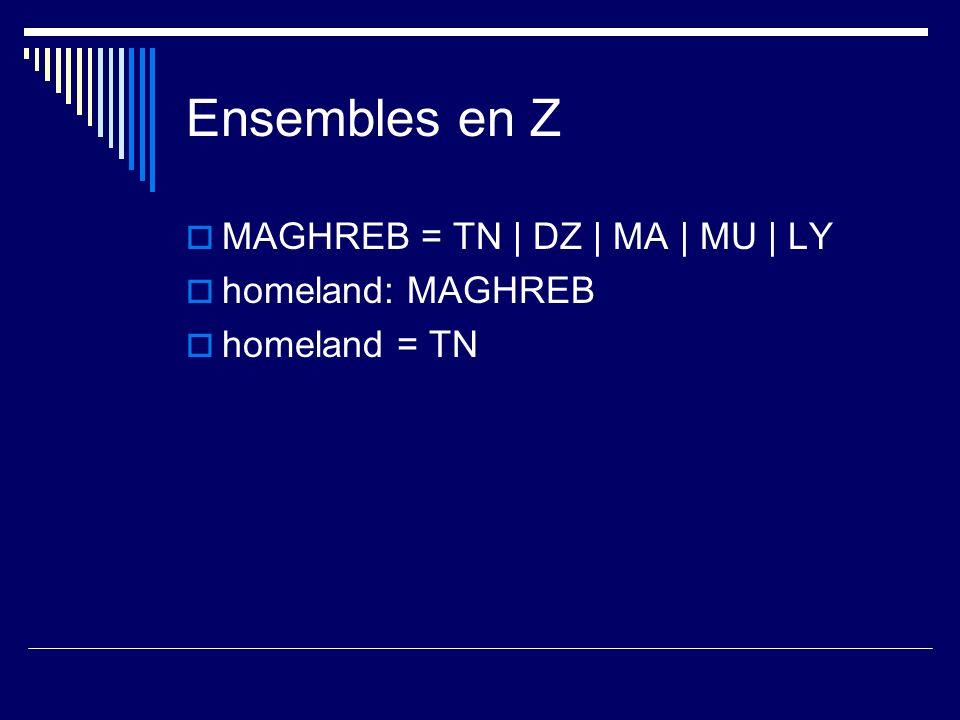Ensembles en Z MAGHREB = TN | DZ | MA | MU | LY homeland: MAGHREB homeland = TN
