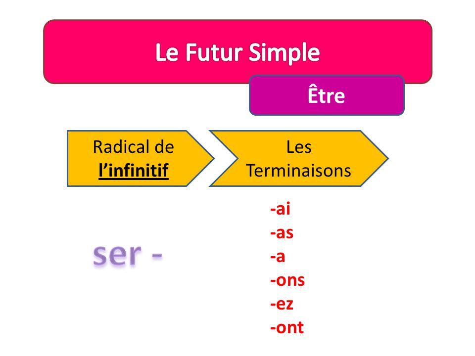 Être Le Sujet Radical du verbe Terminaison + + = Je Tu Il/Elle/On/Qui Nous Vous Ils/Elles -ai -as -a -ons -ez -ont