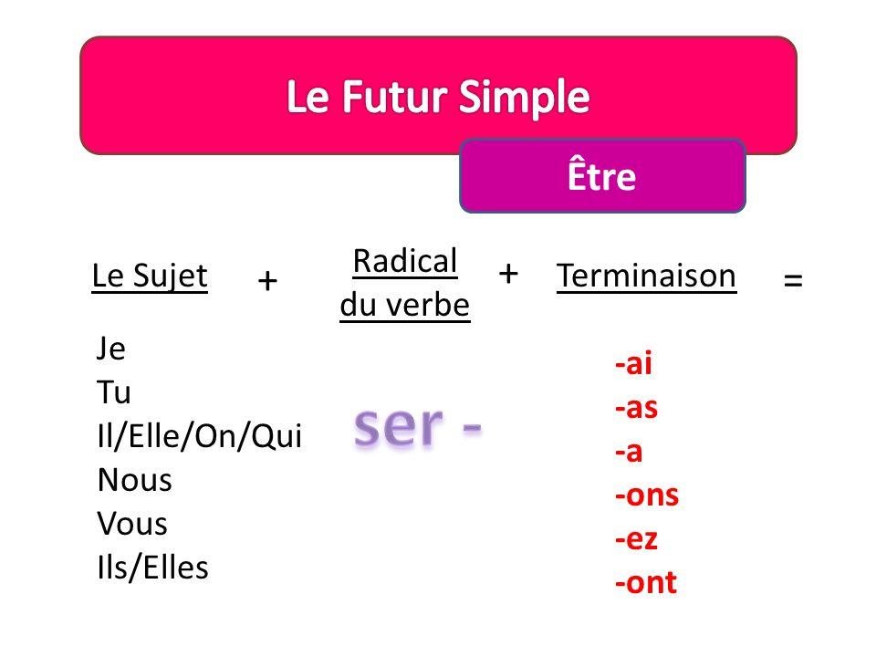 Être Le futur simple du verbe être Je serai Tu seras Il/Elle sera Nous serons Vous serez Ils/Elles seront