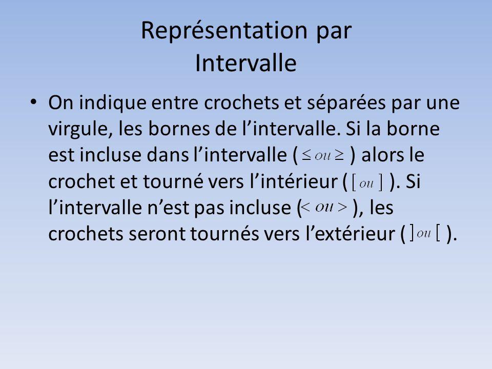 Représentation par Intervalle On indique entre crochets et séparées par une virgule, les bornes de lintervalle. Si la borne est incluse dans linterval