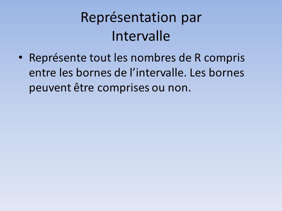 Représentation par Intervalle Représente tout les nombres de R compris entre les bornes de lintervalle. Les bornes peuvent être comprises ou non.